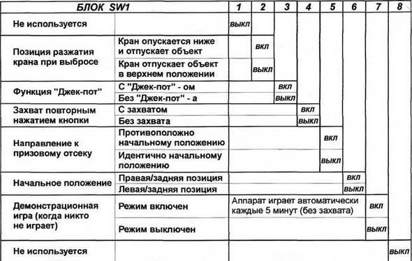 Установки переключателей кран-машины sw1