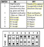 Coinco DIP switch settings