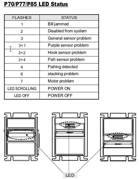 Ict p70 manual